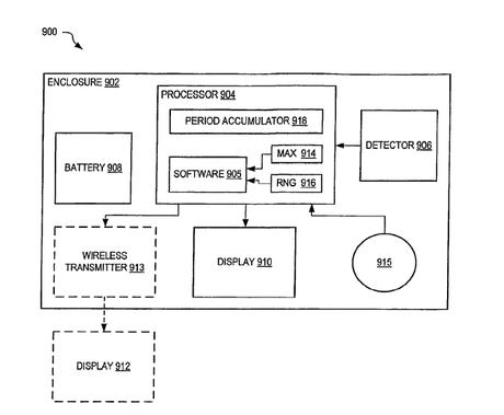 <p>Ilustração mostra uma tela (display) que receberá as informações</p>