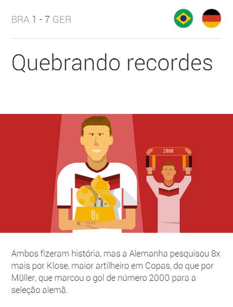 <p>O recorde de gols em Copas do Mundo do alemão Klose foi uma das tendências compartilhadas pelo Google</p>