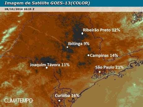O Estado de São Paulo registrou as menores umidades do Brasil