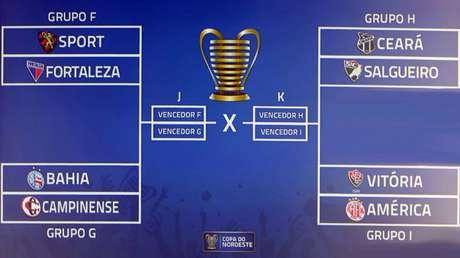 Confira o caminho para o título da Copa do Nordeste