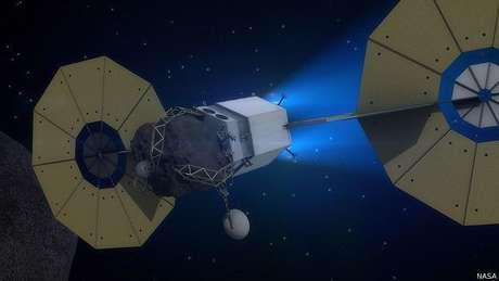 A missão contribuiria para o desenvolvimento de tecnologia que pode ser útil para desviar asteroides perigosos que venham na direção da Terra