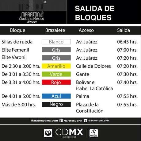 Los horarios de salida de los corredores.
