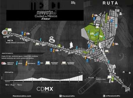 La ruta completa del Maratón de la Ciudad de México.