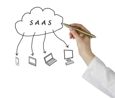 Se os processos de sua empresa ainda dependem de softwares que precisam ser comprados em loja, está na hora de conhecer o modelo SaaS. Foto: iStock, Getty Images