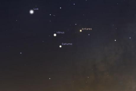 Encontro de Vênus e Saturno nas proximidades de Antares
