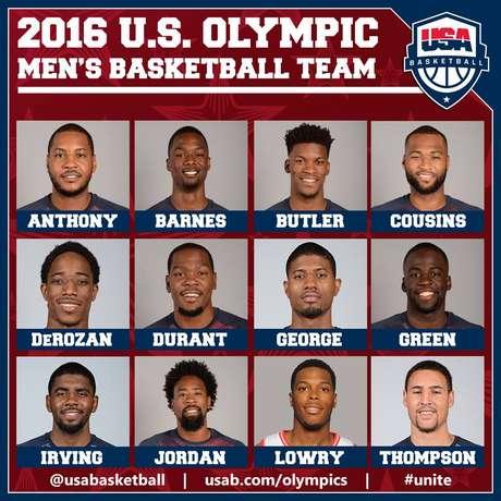 Equipe norte-americana não tem nomes de peso como LeBron James e Stephen Curry, mas ainda é recheado de astros da NBA