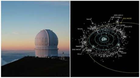 Imagens do telescópio Canadá-França-Havaí captadas em setembro de 2015 e vistas em fevereiro de 2016 revelaram a existência de um novo planeta anão, na órbita em destaque à direita.