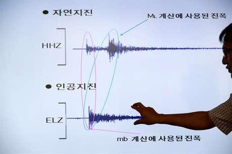 Diretor da divisão de monitoramento de terremotos e vulcões da Administração Meteorológica da Coreia do Sul, Ryoo Yong-Gyu, mostra o movimento sismico causado pela detonação nuclear da Coreia do Norte