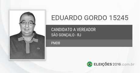 A Justiça Eleitoral vai investigar se o candidato a vereador Eduardo Gordo cometeu abuso de poder político e econômico