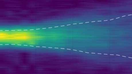 Físicos criaram um fluido com 'massa negativa', que acelera em direção a você quando empurrado.