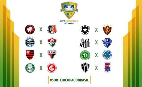 Definidos os confrontos da fase final da Copa do Brasil