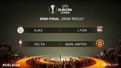Sorteio definiu os confrontos das semifinais da Europa League (Reprodução / Twitter)