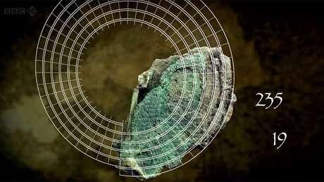 Informações sobre eclipses que pesquisadores encontraram na máquina de Anticítera são surpreendentemente sofisticadas