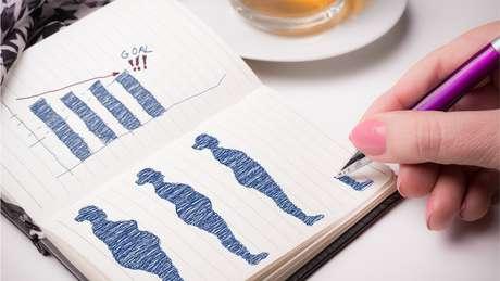 Pessoas são consideradas obesas quando seu índice de massa corporal é igual ou mais do que 30