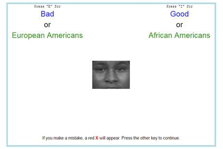 Imagens do teste IAT