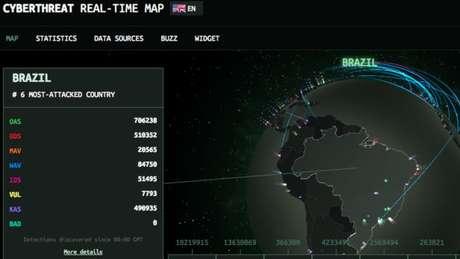 O Brasil é o sexto país mais atacado por vírus de internet