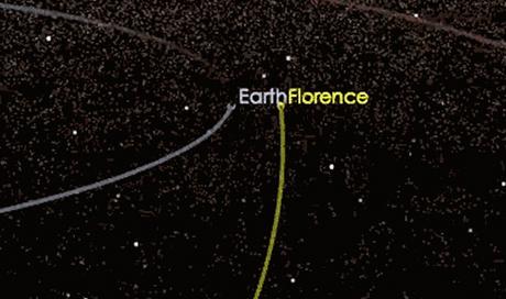 Reprodução de animação da Nasa mostra a distância que o Florence passará da Terra