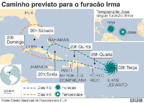 Ilustração indicando por onde o furacão Irma deve passar