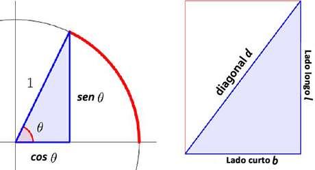 diagramas de triângulos