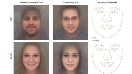 O estudo criou modelos de rostos que teriam probabilidade maior e menor de pertencer a homossexuais | Foto: Universidade de Stanford