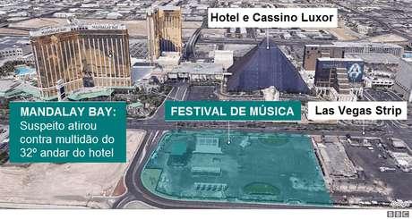 Mapa de atentado em Las Vegas