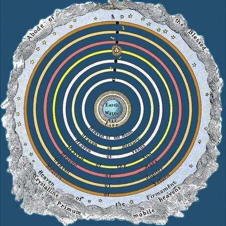 Desenho de cosmos pitagórico