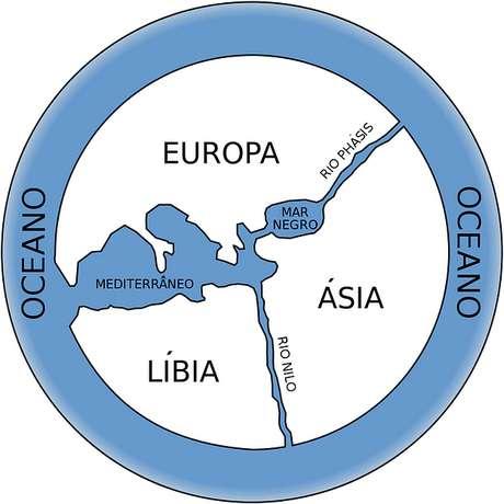 Ilustração do mundo sob ponto de vista de Anaximander