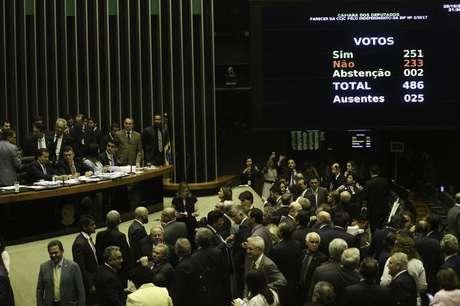 Denúncia contra o presidente Michel Temer é derrubada em pleito na Câmara