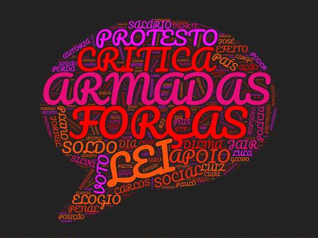 Nuvem de palavras mostrando alguns dos termos que mais aparecem nas palavras-chave