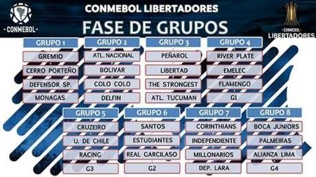 Flamengo, River Plate e Emelec estão no Grupo 4 da Copa Libertadores-2018 (Foto: Reprodução)