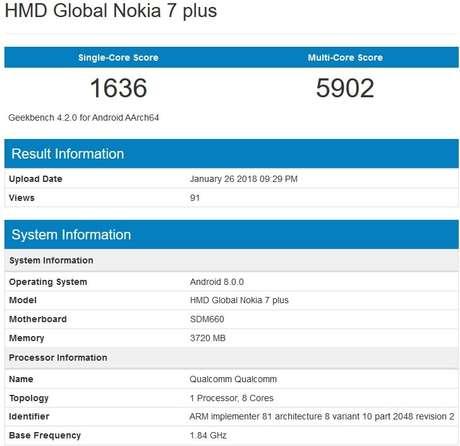 Ficha de desempenho do Nokia 7 Plus