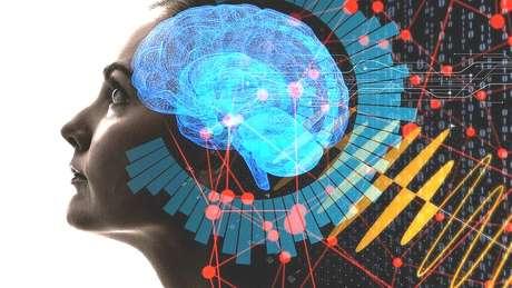 Padrões de ondas cerebrais já podem ser interceptados e interpretados por softwares como instruções