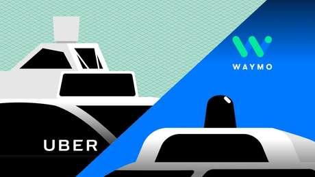 Uber x Waymo