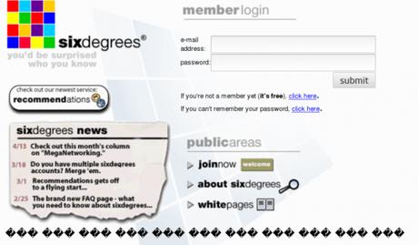 Página de login do SixDregrees e seus ares noventistas (Imagem: Reprodução)