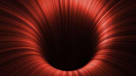 O tempo imaginário se comporta como uma quarta dimensão