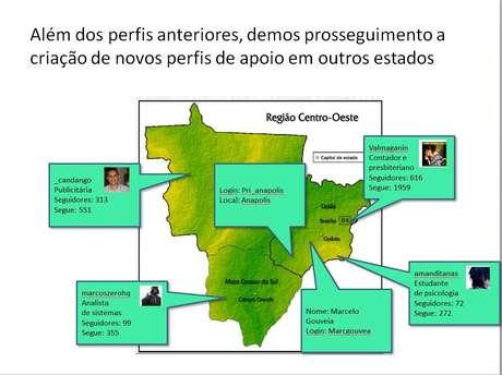 'Ectos' de todos os Estados foram criados para favorecer Dilma, como mostrava apresentação em PowerPoint da época | Imagem: Reprodução