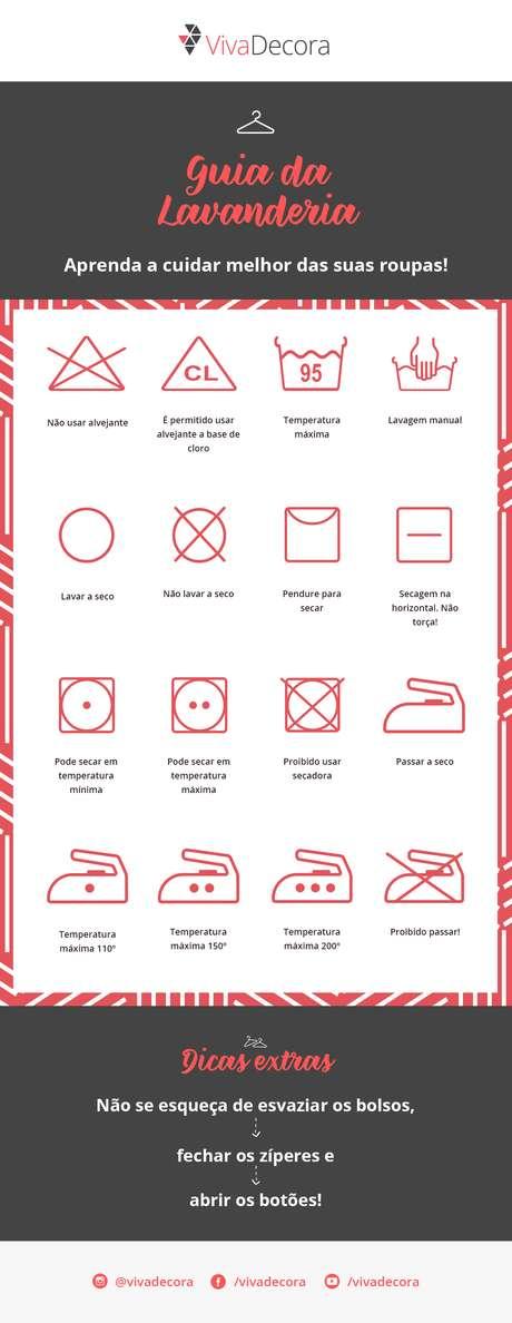 Infográfico – Guia da Lavanderia