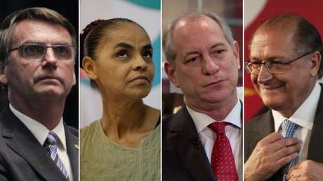 Para analistas, Bolsonaro, Marina, Ciro e Alckmin podem levar votos que seriam dados a Lula