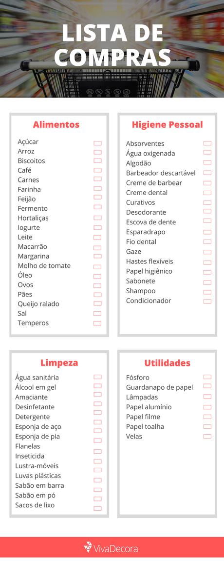 Infográfico – Lista de compras