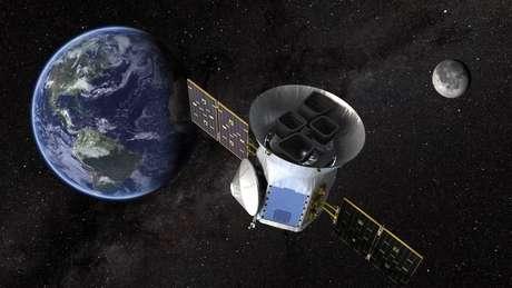 TESS, da NASA