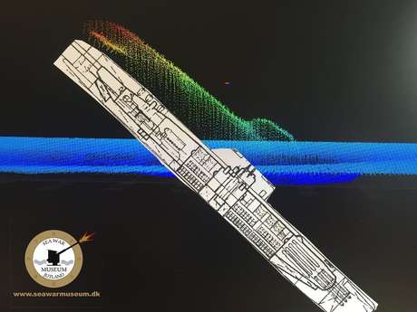 Apenas submarinos U-3523 foram colocados em uso; um está em um museu da Alemanha