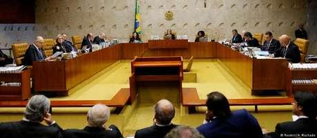 Todos os ministros do STF foram a favor de restringir foro especial para deputados federais e senadores