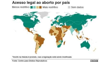 Mapa: acesso legal ao aborto por país