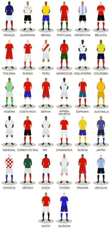 Todos os 32 times que dispuam a Copa da Rússia