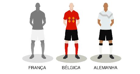 Belgica e Alemanha fica na disputa