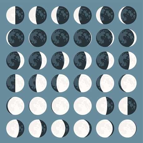 Nova fase de Lua Cheia tem forte influência sobre todos os signos