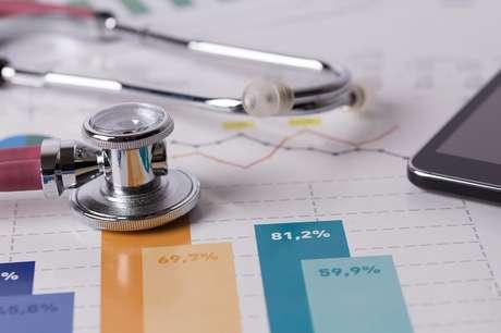 Nova norma de planos prevê que paciente pague até 40% dos atendimentos