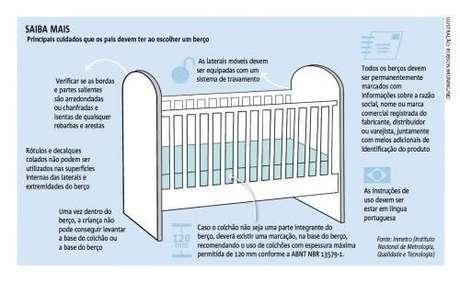Móveis para Quarto de Bebê devem ser certificados pelo Inmetro