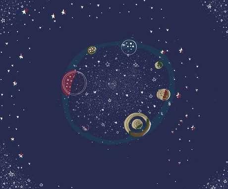 Como a entrada de Vênus em Libra vai influenciar cada signo