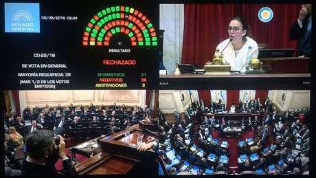 Por 38 votos contra e 31 a favor, Senado argentino rejeita projeto de lei que legalizaria o aborto no país